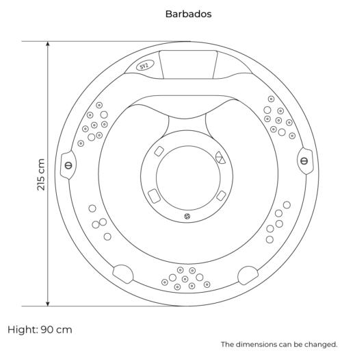 Barbados dimensions